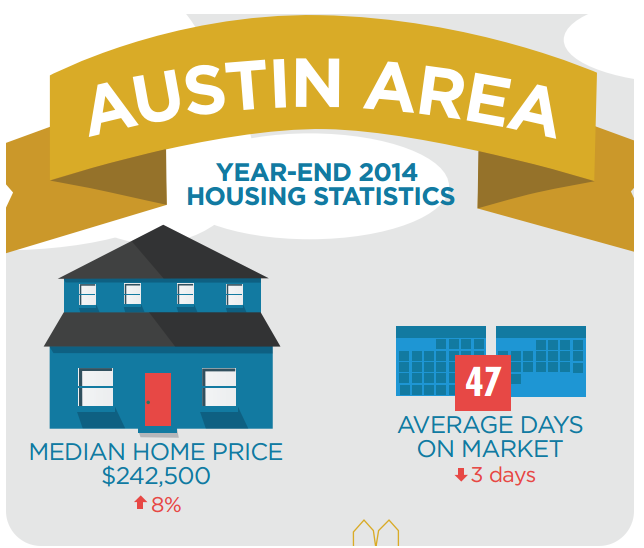 2014-Year-End-Austin-Stats-Thumbnail