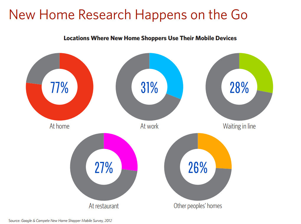 Mobile-Home-Buying